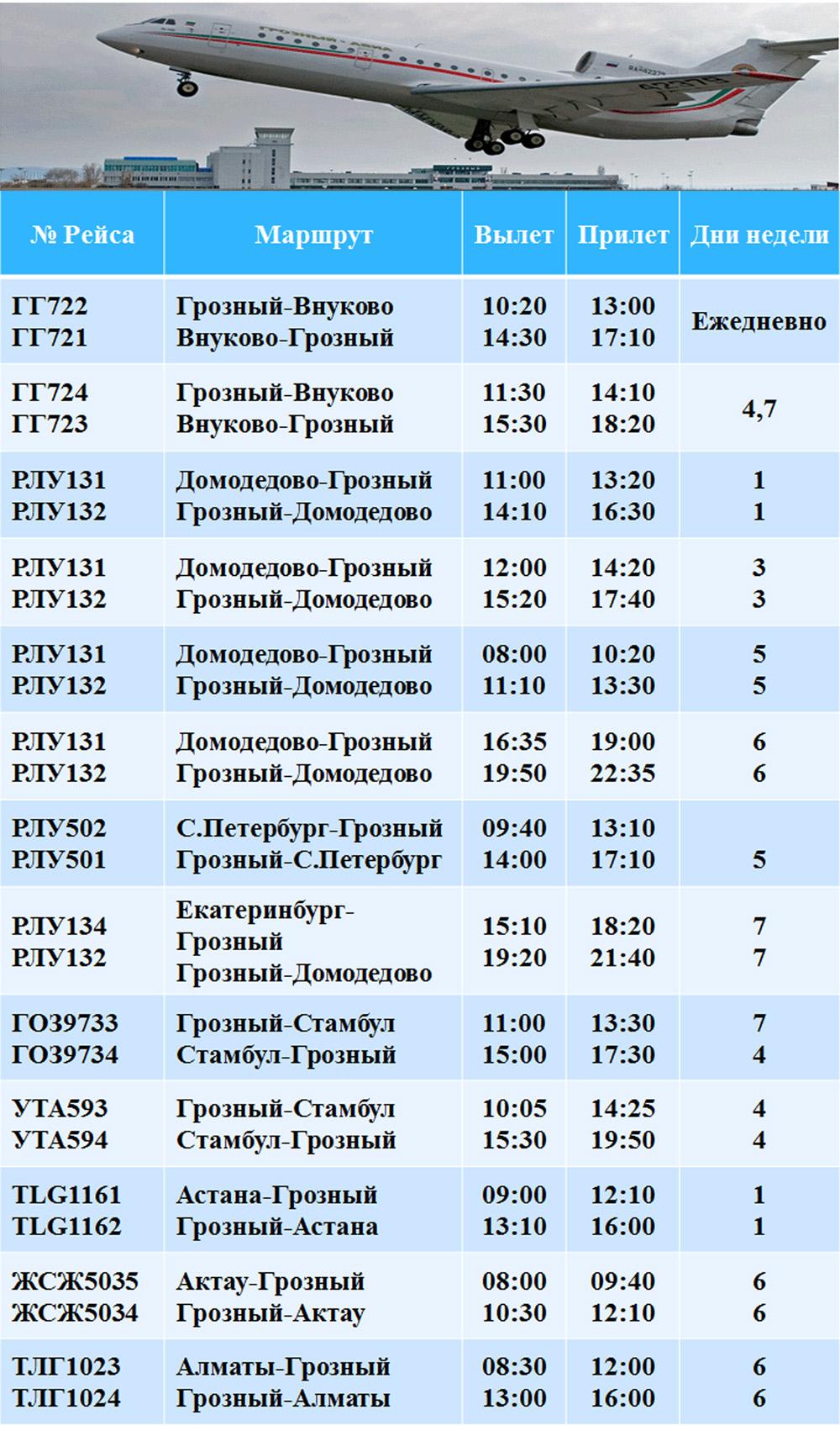 """Чеченская Республика. Аэропорт """"Грозный"""". Расписание авиарейсов"""